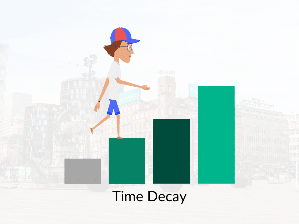 Time Decay Attribution